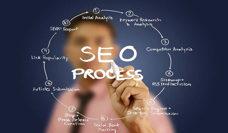 10 Questions to Ask When Hiring a SEO Specialist